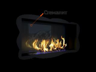 Стемалит для Биокамина серии Standart 720 для встраивания в портал